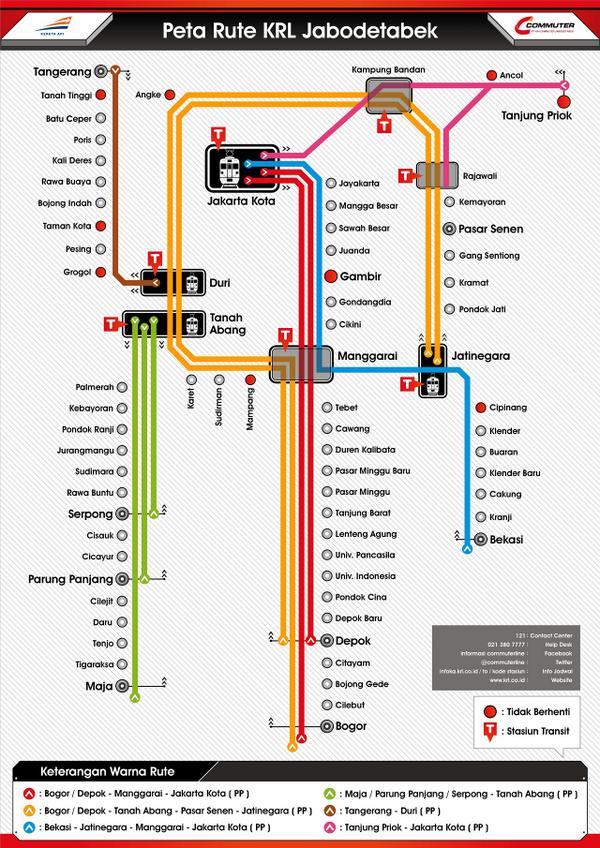 Rute Krl Commuter Line Jabodetabek Terbaru 2015 1102