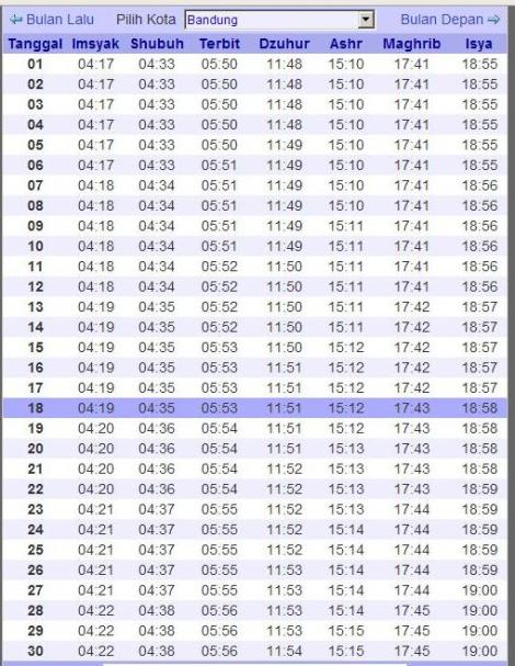 jadwal imsakiyah azan magrib buka puasa Bandung dan sekitarnya