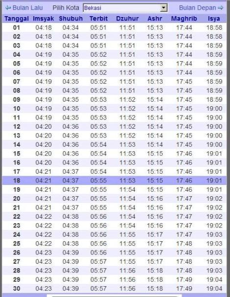 jadwal imsakiyah azan magrib buka puasa Bekasi dan sekitarnya
