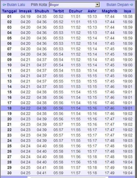 jadwal imsakiyah azan magrib buka puasa Bogor dan sekitarnya
