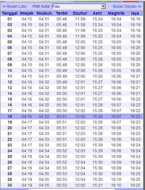 jadwal imsakiyah azan magrib buka puasa Palu dan sekitarnya